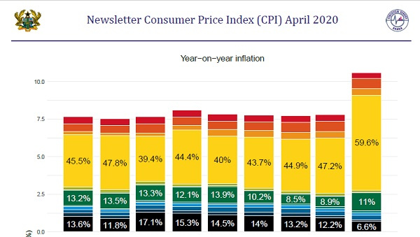 Inflation breach target band for first time in 2-years