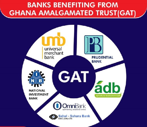The infographic shows the number of institutions who have met the GHC400m capitalization