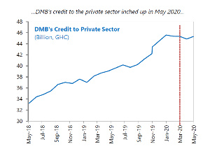 The survey showed a net ease in the overall credit stance on loans to enterprises