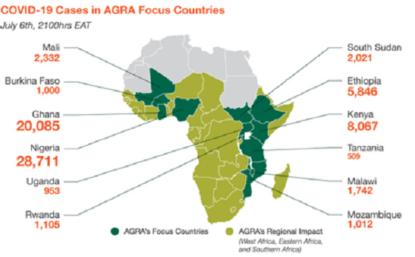 AGRA's Coronavirus Situation Report for July rues continental food insecurity