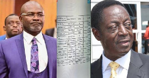 Kennedy Agyapong and Dr Kwabena Duffuor
