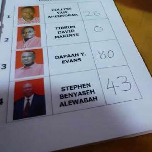 Politics Npp Elections Evans Dapaah