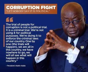 Akufo Corrupt 1 1