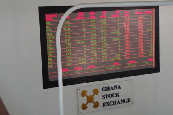 Market completes holiday-shortened week in bullish mode