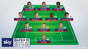 Austrian Bundesliga Team