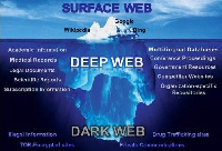 The anonymity on the dark web is not 100%. Your cover can be blown, again