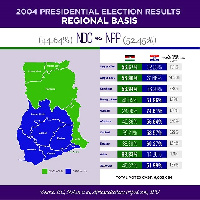 John Kufuor of the NPP won the 2004 elections