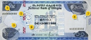 Bank Notes Rwanda