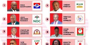 Parties Position On Ballot1.jpeg