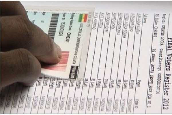 GhanaWeb Polls: Over 80% respondents will not participate in new voter' registration