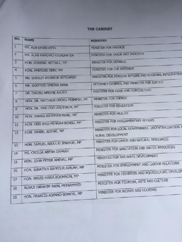 Akufo-Addo names 19 cabinet ministers for second term. 49