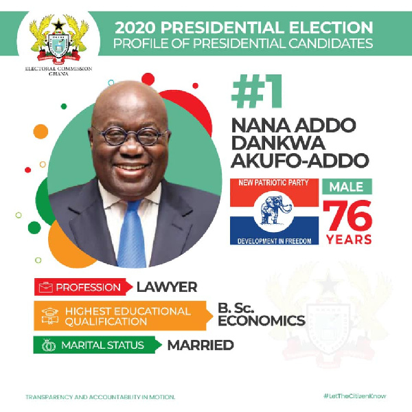Election 2020: Profiles of all 12 presidential candidates 2