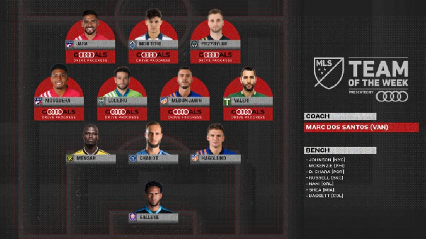 Columbus Crew captain Jonathan Mensah named in MLS Team of the Week