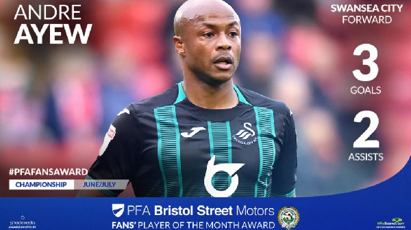 Swansea City ace Andre Ayew nominated for Championship Player of the Month
