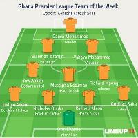 GPL team of week 11