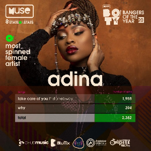 Musician Adina Thembi