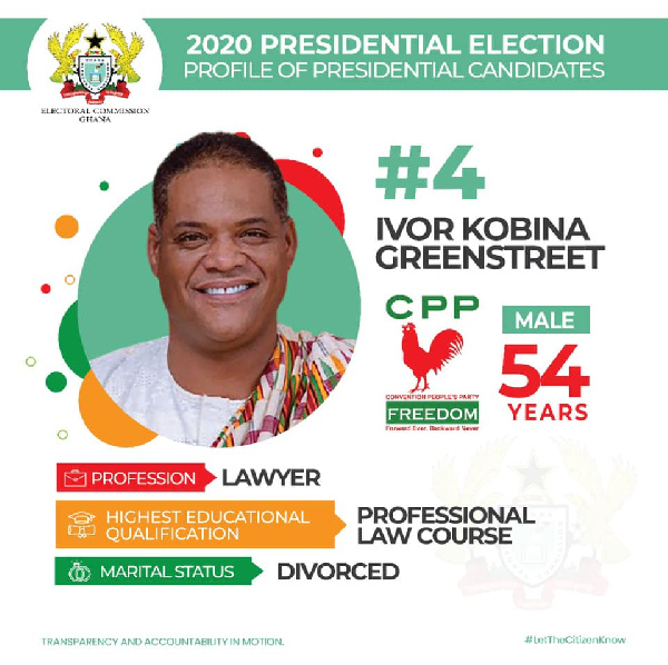 Election 2020: Profile of Greenstreet, CPP presidential candidate