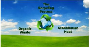 The aim is to make people use bio-degradable products such as paper or jute