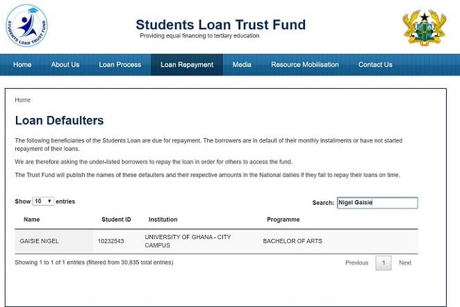 Prophet Nigel Gaisie named among student loan defaulters 1