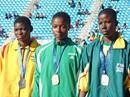 Botswana Games Pictures