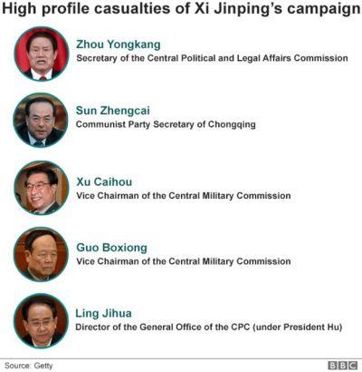 Ma Jian: China's ex-intelligence chief jailed for life
