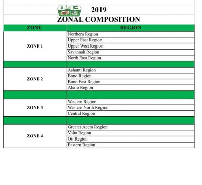 Tanga Primary stuns Kaladan E.P Primary to win Zone 1 of the Milo Champions League